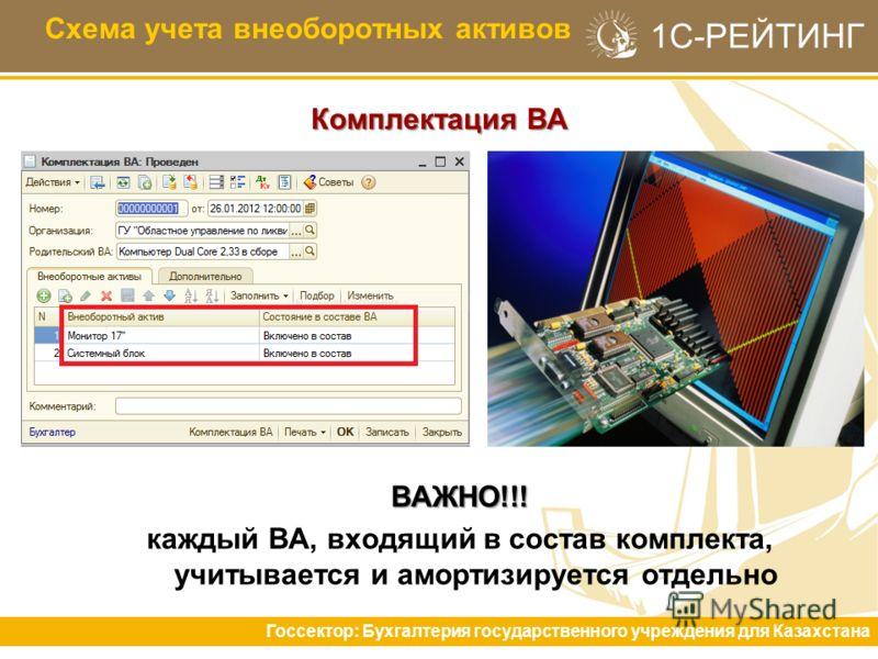 1С-РЕЙТИНГ Комплектация ВА Схема учета внеоборотных активов ВАЖНО!!! каждый ВА, входящий в состав комплекта, учитывается и амортизируется отдельно Госсектор: Бухгалтерия государственного учреждения для Казахстана