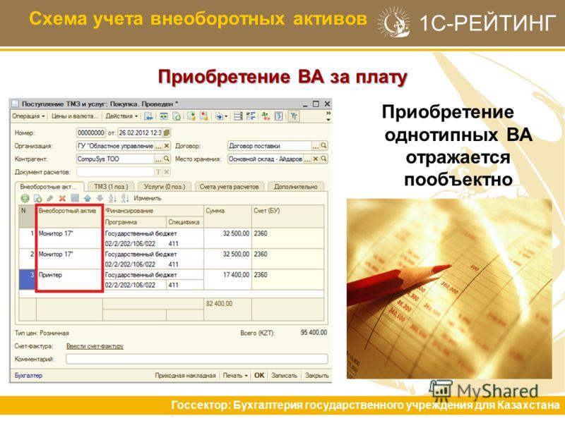 1С-РЕЙТИНГ Приобретение ВА за плату Схема учета внеоборотных активов Приобретение однотипных ВА отражается пообъектно Госсектор: Бухгалтерия государственного учреждения для Казахстана