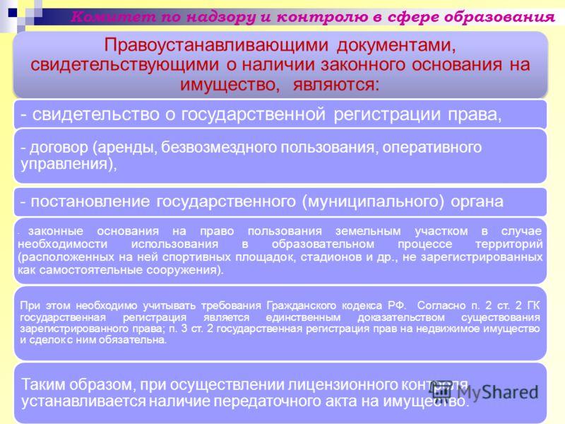 Комитет по надзору и контролю в сфере образования Правоустанавливающими документами, свидетельствующими о наличии законного основания на имущество, являются: - свидетельство о государственной регистрации права, - договор (аренды, безвозмездного польз