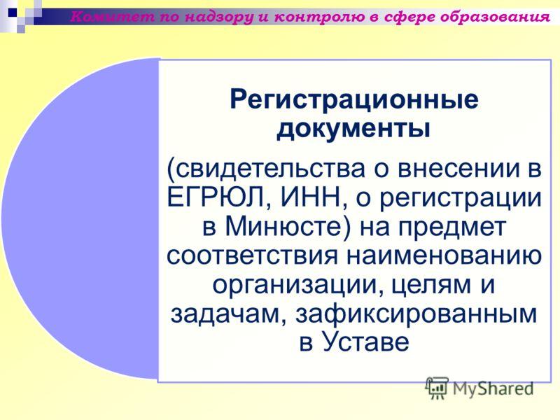Комитет по надзору и контролю в сфере образования Регистрационные документы (свидетельства о внесении в ЕГРЮЛ, ИНН, о регистрации в Минюсте) на предмет соответствия наименованию организации, целям и задачам, зафиксированным в Уставе