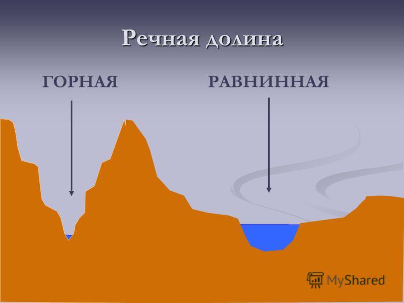 Речная долина ГОРНАЯ РАВНИННАЯ