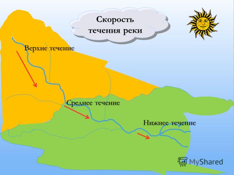 Скорость течения реки Верхне течение Среднее течение Нижнее течение