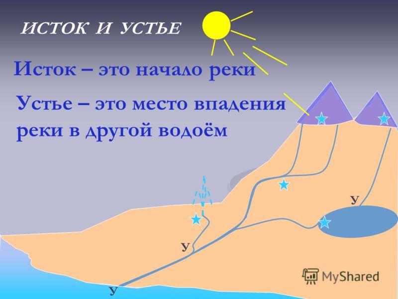 У У У ИСТОК И УСТЬЕ Исток – это начало реки Устье – это место впадения реки в другой водоём