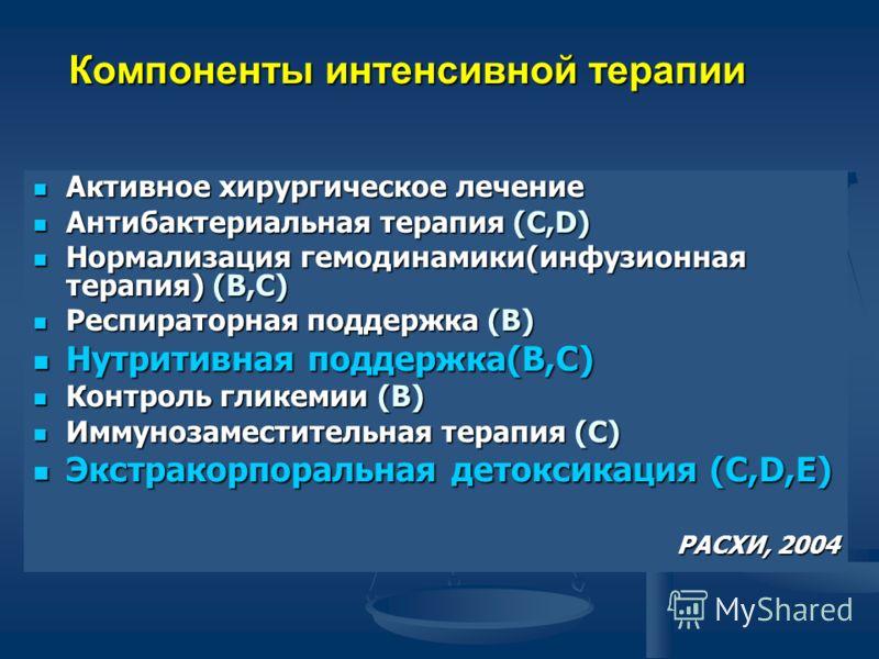 Компоненты интенсивной терапии Активное хирургическое лечение Активное хирургическое лечение Антибактериальная терапия (C,D) Антибактериальная терапия (C,D) Нормализация гемодинамики(инфузионная терапия) (B,C) Нормализация гемодинамики(инфузионная те