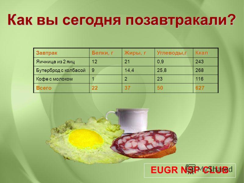 Омлет с колбасой калорийность