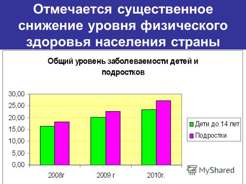 Отмечается существенное снижение уровня физического здоровья населения страны