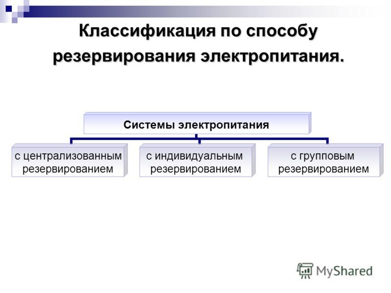 Классификация по способу резервирования электропитания. Системы электропитания с централизованным резервированием с индивидуальным резервированием с групповым резервированием
