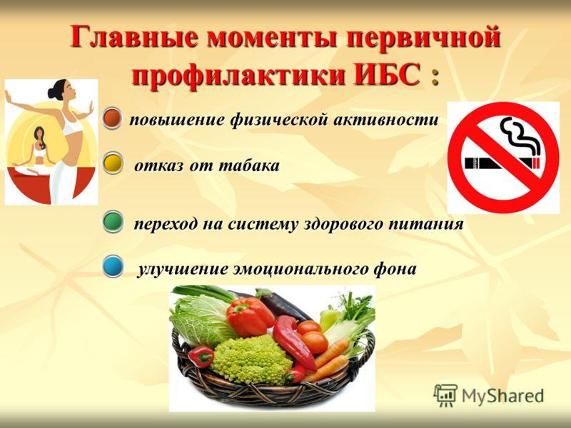 Главные моменты первичной профилактики ИБС : повышение физической активности отказ от табака отказ от табака переход на систему здорового питания улучшение эмоционального фона