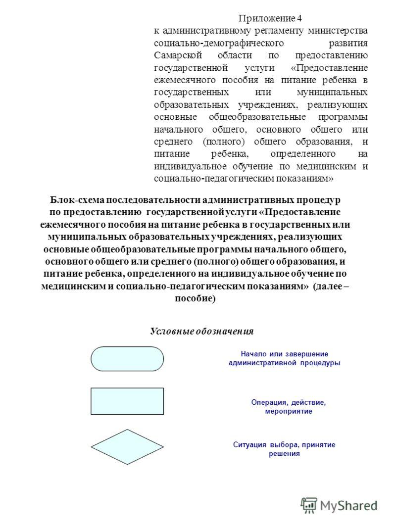 Приложение 4 к административному регламенту министерства социально-демографического развития Самарской области по предоставлению государственной услуги «Предоставление ежемесячного пособия на питание ребенка в государственных или муниципальных образо
