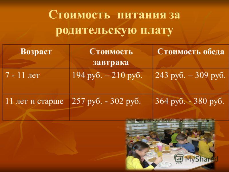 ВозрастСтоимость завтрака Стоимость обеда 7 - 11 лет194 руб. – 210 руб.243 руб. – 309 руб. 11 лет и старше257 руб. - 302 руб.364 руб. - 380 руб. Стоимость питания за родительскую плату