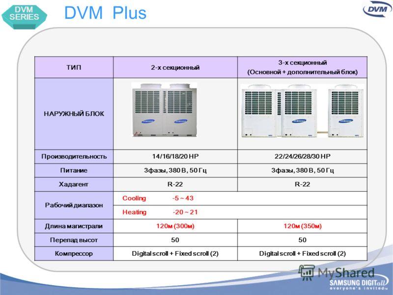 DVM SERIES DVM DVM 10.0 HP Увеличенная длина магистрали Высокая энергоэффективность Интеграция в системы диспетчеризации BMS (BACnet, Lonwork Program), S-net I&II Увеличенная длина магистрали Высокая энергоэффективность Интеграция в системы диспетчер