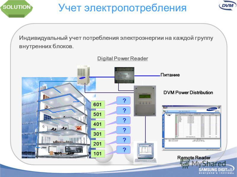 SOLUTION S-NET I, II 16 групп (256 блоков) Системный монитор Сервисный монитор Недельный таймер Зональный контроль 256 групп (4096 блоков) Индивидуальное / групповое управление Таймер(день, неделя, по дате) Зональный контроль Удаленное управление / у
