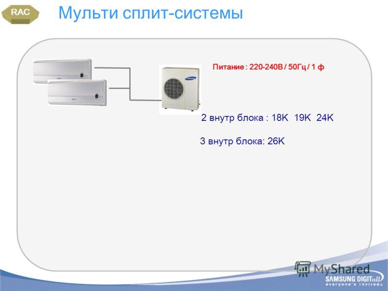 2006 Prestige Premium Classic 7/9/12/18/24K [Btu] Инвертер : 9/ 12K [ Инвертер 18/24K (Oct.05) ] 9/12/18/24K [Btu] [ Инвертер 9~24K (Oct.05) ] 7/9/12/18/24K [Btu] Инвертер : 9/ 12K [ Инвертер 18/24K (Oct.05) ] RAC Не инверторный / инверторный модельн
