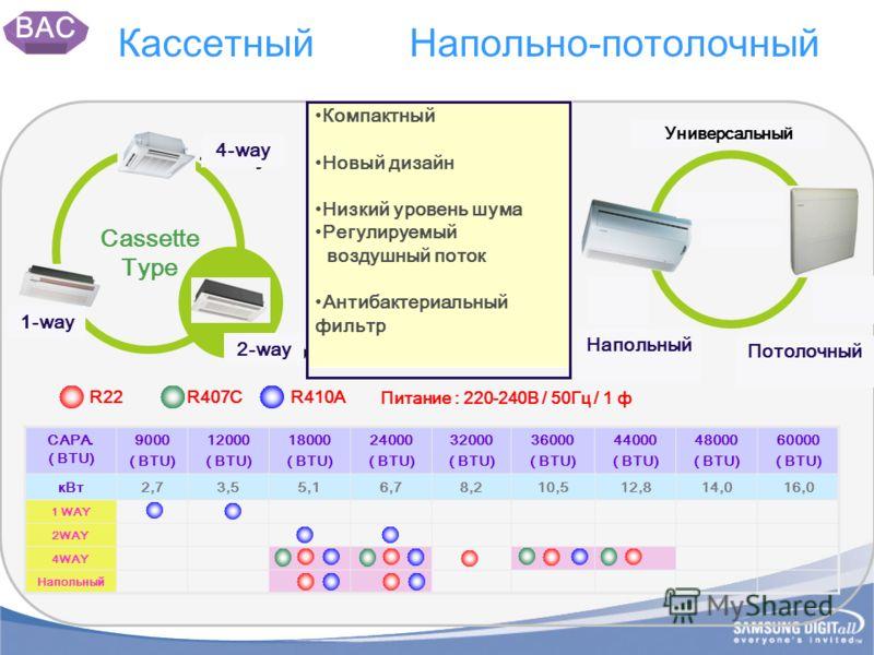2 внутр блока : 18K 19K 24K 3 внутр блока: 26K Мульти сплит-системы Питание : 220-240В / 50Гц / 1 ф RAC