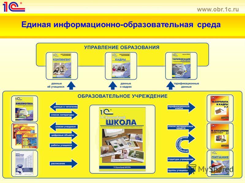 www.obr.1c.ru Единая информационно-образовательная среда