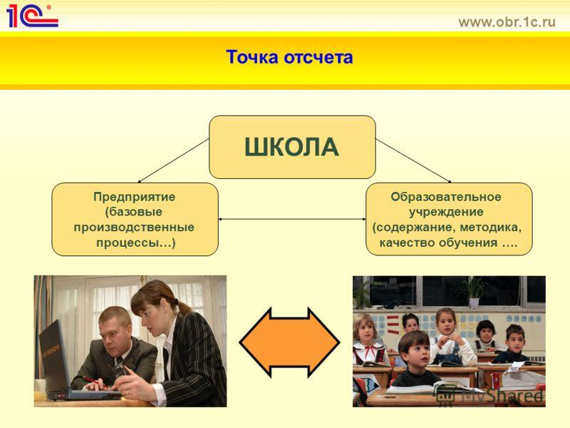 www.obr.1c.ru Точка отсчета Образовательное учреждение (содержание, методика, качество обучения …. Предприятие (базовые производственные процессы…) ШКОЛА