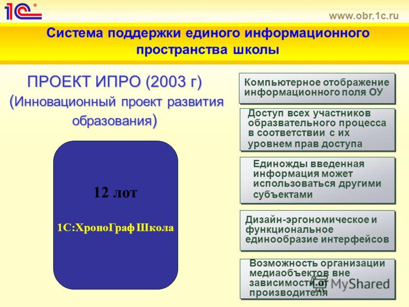 www.obr.1c.ru Компьютерное отображение информационного поля ОУ Доступ всех участников образвательного процесса в соответствии с их уровнем прав доступа Единожды введенная информация может использоваться другими субъектами Дизайн-эргономическое и функ