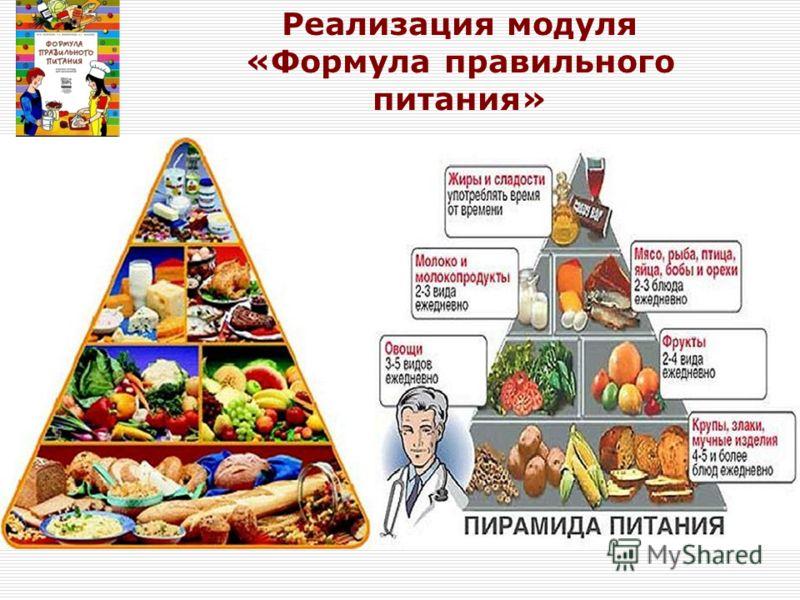 Реализация модуля «Формула правильного питания»