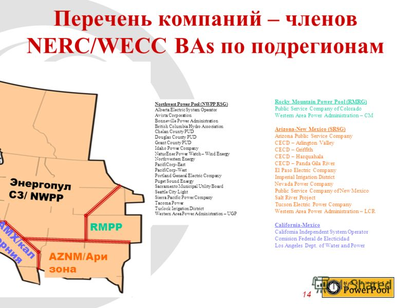 14 Перечень компаний – членов NERC/WECC BAs по подрегионам Northwest Power Pool (NWPP RSG) Alberta Electric System Operator Avista Corporation Bonneville Power Administration British Columbia Hydro Association Chelan County PUD Douglas County PUD Gra
