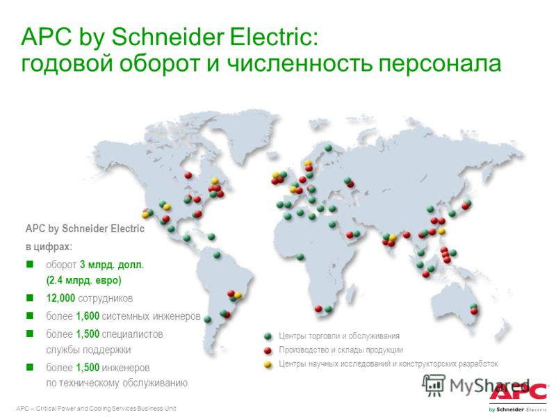 APC – Critical Power and Cooling Services Business Unit APC by Schneider Electric: годовой оборот и численность персонала APC by Schneider Electric в цифрах: оборот 3 млрд. долл. (2.4 млрд. евро) 12,000 сотрудников более 1,600 системных инженеров бол