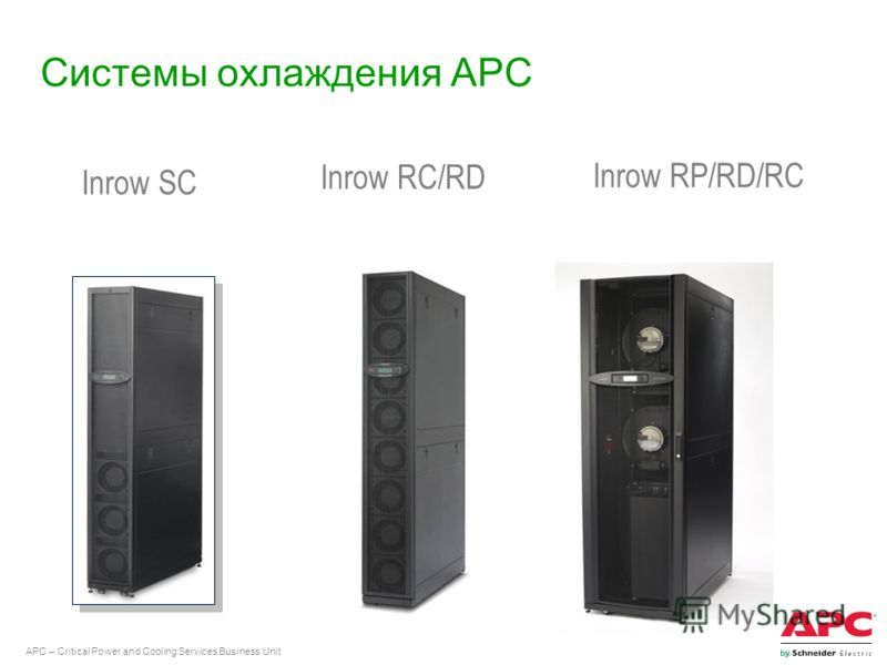 APC – Critical Power and Cooling Services Business Unit Системы охлаждения APC Inrow SC Inrow RC/RD Inrow RP/RD/RC