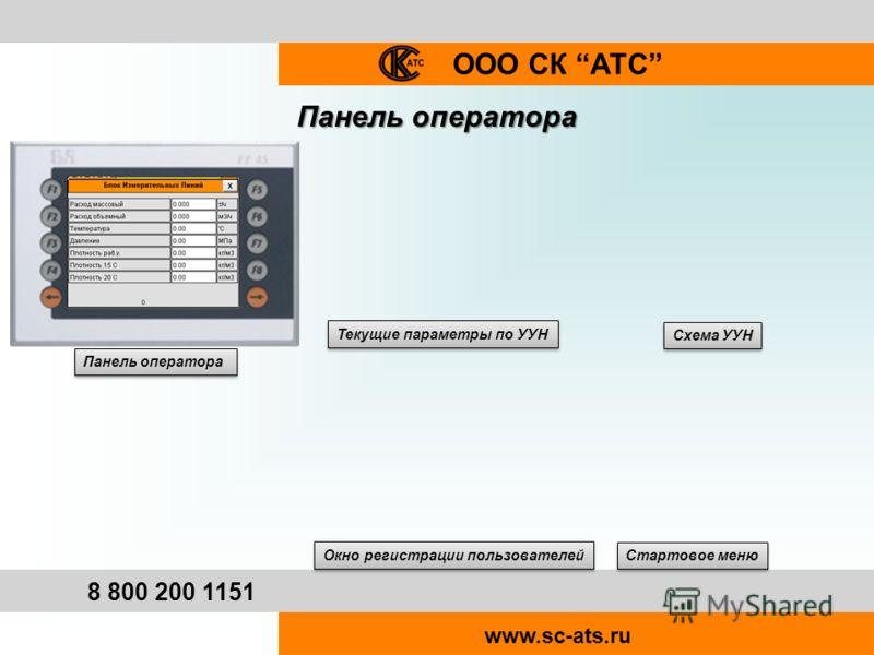 ООО СК АТС 8 800 200 1151 www.sc-ats.ru Панель оператора Стартовое меню Окно регистрации пользователей Схема УУН Текущие параметры по УУН