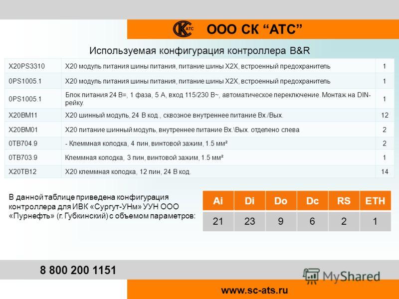 Используемая конфигурация контроллера B&R ООО СК АТС 8 800 200 1151 www.sc-ats.ru X20PS3310X20 модуль питания шины питания, питание шины X2X, встроенный предохранитель1 0PS1005.1X20 модуль питания шины питания, питание шины X2X, встроенный предохрани