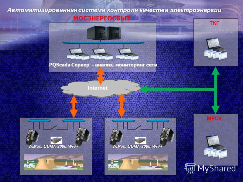 Internet PQScada Сервер - анализ, мониторинг сети ТКГ МОСЭНЕРГОСБЫТ Автоматизированная система контроля качества электроэнергии WiMаx, CDMA-2000, Wi-Fi МРСК WiMаx, CDMA-2000, Wi-Fi