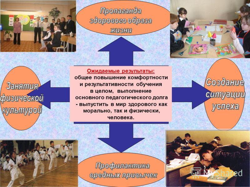 Ожидаемые результаты: общее повышение комфортности и результативности обучения в целом, выполнение основного педагогического долга - выпустить в мир здорового как морально, так и физически, человека.