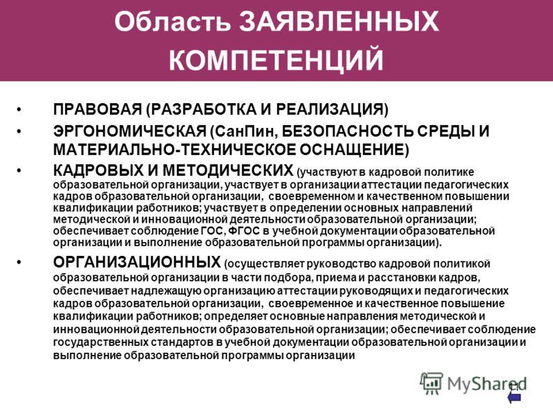 11 Область ЗАЯВЛЕННЫХ КОМПЕТЕНЦИЙ ПРАВОВАЯ (РАЗРАБОТКА И РЕАЛИЗАЦИЯ) ЭРГОНОМИЧЕСКАЯ (СанПин, БЕЗОПАСНОСТЬ СРЕДЫ И МАТЕРИАЛЬНО-ТЕХНИЧЕСКОЕ ОСНАЩЕНИЕ) КАДРОВЫХ И МЕТОДИЧЕСКИХ (участвуют в кадровой политике образовательной организации, участвует в орган