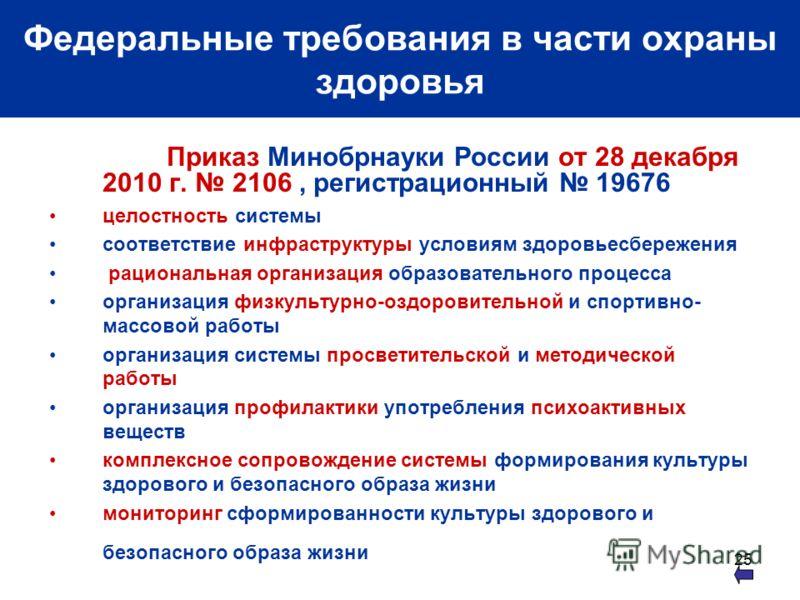 25 Федеральные требования в части охраны здоровья Приказ Минобрнауки России от 28 декабря 2010 г. 2106, регистрационный 19676 целостность системы соответствие инфраструктуры условиям здоровьесбережения рациональная организация образовательного процес