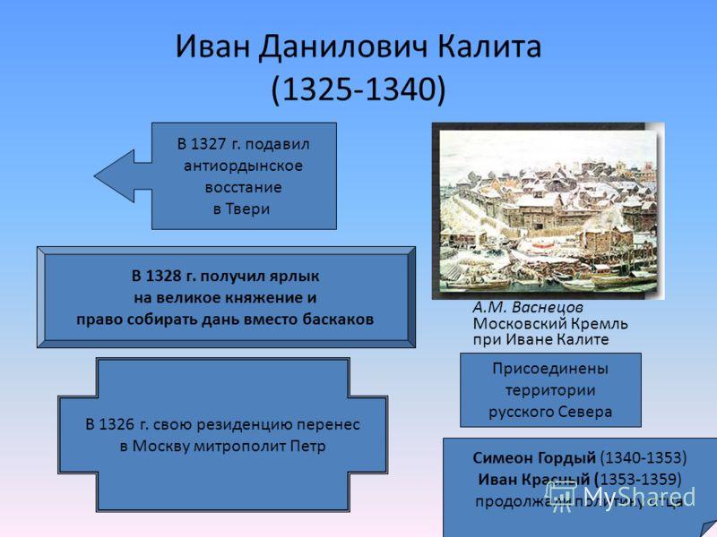 Иван Данилович Калита (1325-1340) А.М. Васнецов Московский Кремль при Иване Калите В 1327 г. подавил антиордынское восстание в Твери В 1328 г. получил ярлык на великое княжение и право собирать дань вместо баскаков В 1326 г. свою резиденцию перенес в