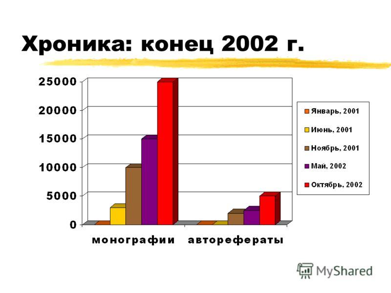 Хроника: конец 2002 г.