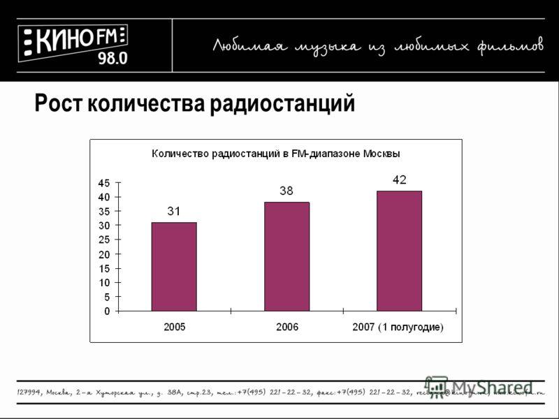 Рост количества радиостанций