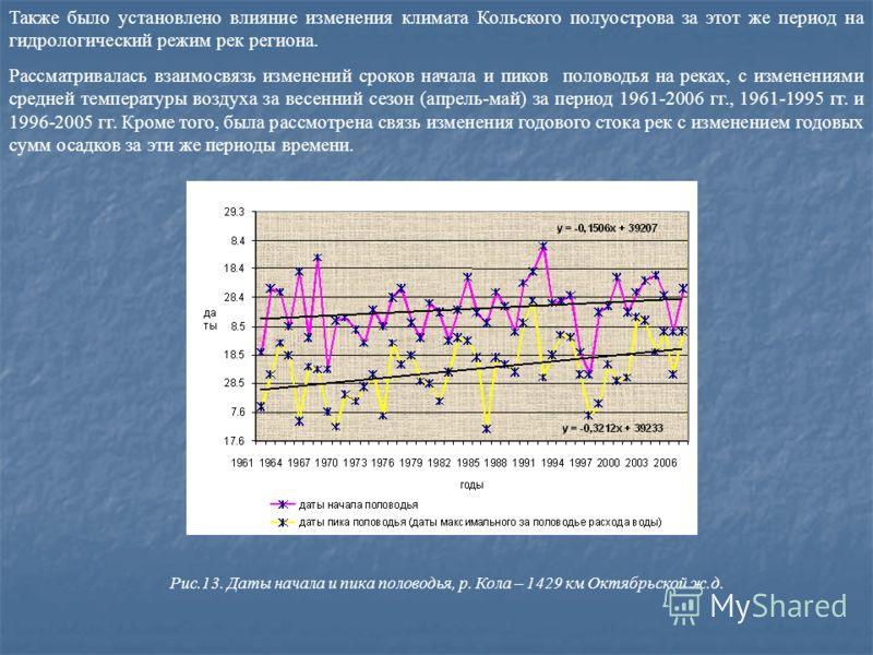 Также было установлено влияние изменения климата Кольского полуострова за этот же период на гидрологический режим рек региона. Рассматривалась взаимосвязь изменений сроков начала и пиков половодья на реках, с изменениями средней температуры воздуха з