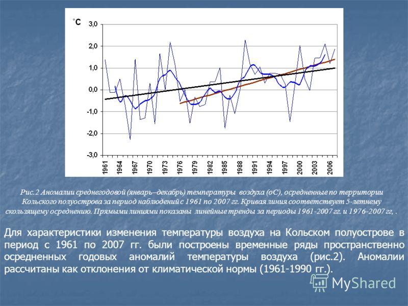 Для характеристики изменения температуры воздуха на Кольском полуострове в период с 1961 по 2007 гг. были построены временные ряды пространственно осредненных годовых аномалий температуры воздуха (рис.2). Аномалии рассчитаны как отклонения от климати