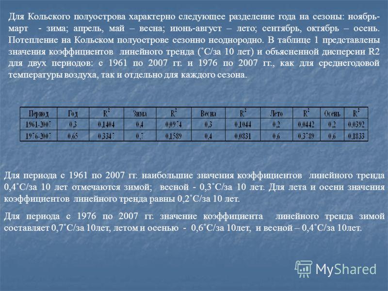 Для Кольского полуострова характерно следующее разделение года на сезоны: ноябрь- март - зима; апрель, май – весна; июнь-август – лето; сентябрь, октябрь – осень. Потепление на Кольском полуострове сезонно неоднородно. В таблице 1 представлены значен