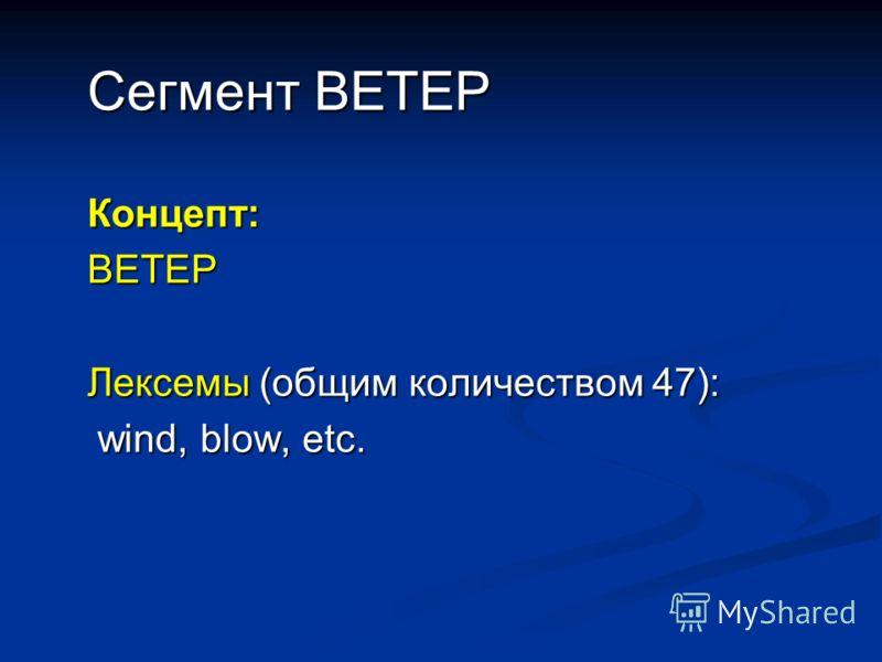 Сегмент ВЕТЕР Концепт: ВЕТЕР ВЕТЕР Лексемы (общим количеством 47): wind, blow, etc. wind, blow, etc.