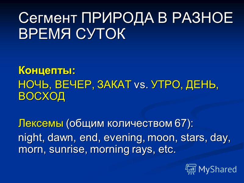 Сегмент ПРИРОДА В РАЗНОЕ ВРЕМЯ СУТОК Концепты: НОЧЬ, ВЕЧЕР, ЗАКАТ vs. УТРО, ДЕНЬ, ВОСХОД НОЧЬ, ВЕЧЕР, ЗАКАТ vs. УТРО, ДЕНЬ, ВОСХОД Лексемы (общим количеством 67): night, dawn, end, evening, moon, stars, day, morn, sunrise, morning rays, etc. night, d