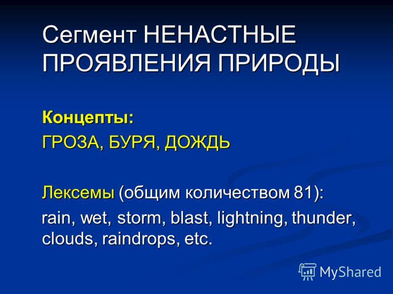 Сегмент НЕНАСТНЫЕ ПРОЯВЛЕНИЯ ПРИРОДЫ Концепты: ГРОЗА, БУРЯ, ДОЖДЬ Лексемы (общим количеством 81): rain, wet, storm, blast, lightning, thunder, clouds, raindrops, etc. rain, wet, storm, blast, lightning, thunder, clouds, raindrops, etc.