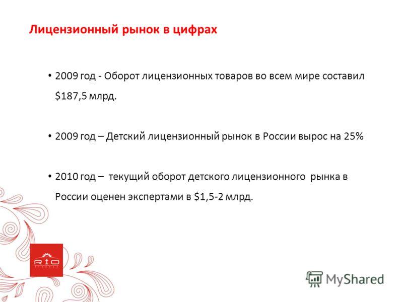 2009 год - Оборот лицензионных товаров во всем мире составил $187,5 млрд. 2009 год – Детский лицензионный рынок в России вырос на 25% 2010 год – текущий оборот детского лицензионного рынка в России оценен экспертами в $1,5-2 млрд. Лицензионный рынок