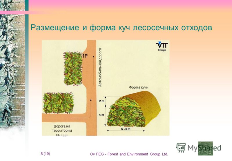 8 (19) Oy FEG - Forest and Environment Group Ltd. Размещение и форма куч лесосечных отходов Дорога на территории склада Автомобильная дорога Форма кучи