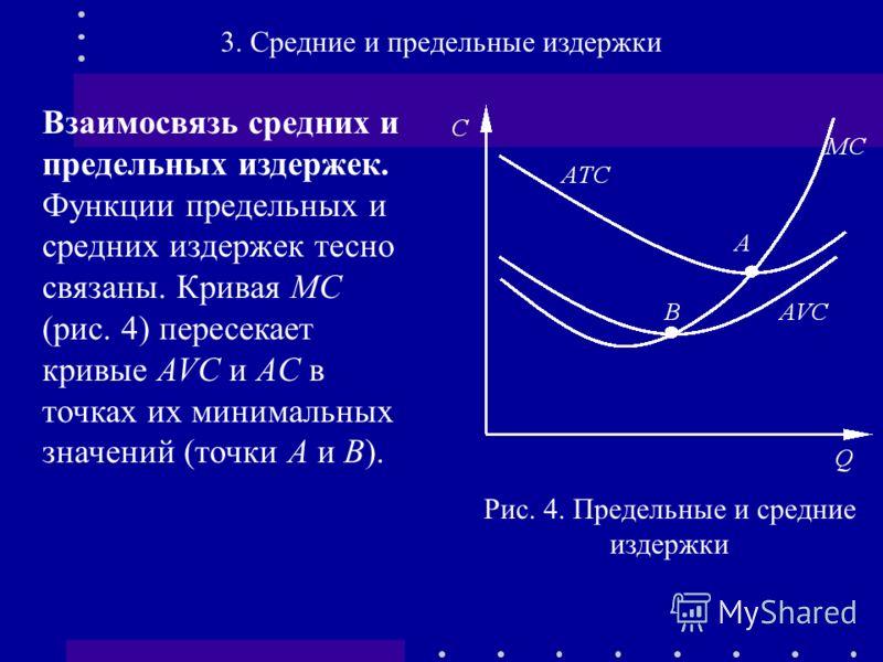 Взаимосвязь средних и предельных издержек. Функции предельных и средних издержек тесно связаны. Кривая MC (рис. 4) пересекает кривые AVC и AC в точках их минимальных значений (точки А и В). 3. Средние и предельные издержки Рис. 4. Предельные и средни
