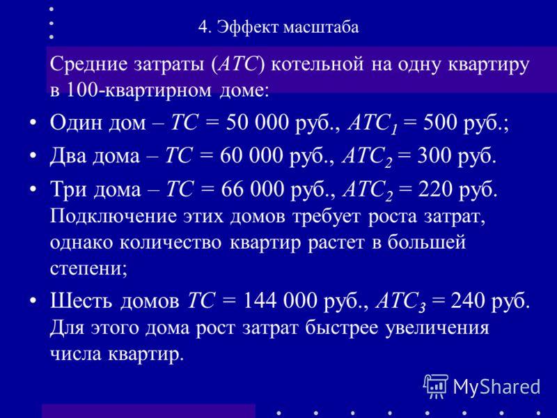 Средние затраты (АТС) котельной на одну квартиру в 100-квартирном доме: Один дом – ТС = 50 000 руб., АТС 1 = 500 руб.; Два дома – ТС = 60 000 руб., АТС 2 = 300 руб. Три дома – ТС = 66 000 руб., АТС 2 = 220 руб. Подключение этих домов требует роста за