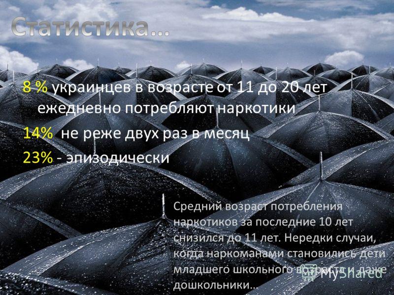 8 % украинцев в возрасте от 11 до 20 лет ежедневно потребляют наркотики 14% не реже двух раз в месяц 23% - эпизодически Средний возраст потребления наркотиков за последние 10 лет снизился до 11 лет. Нередки случаи, когда наркоманами становились дети
