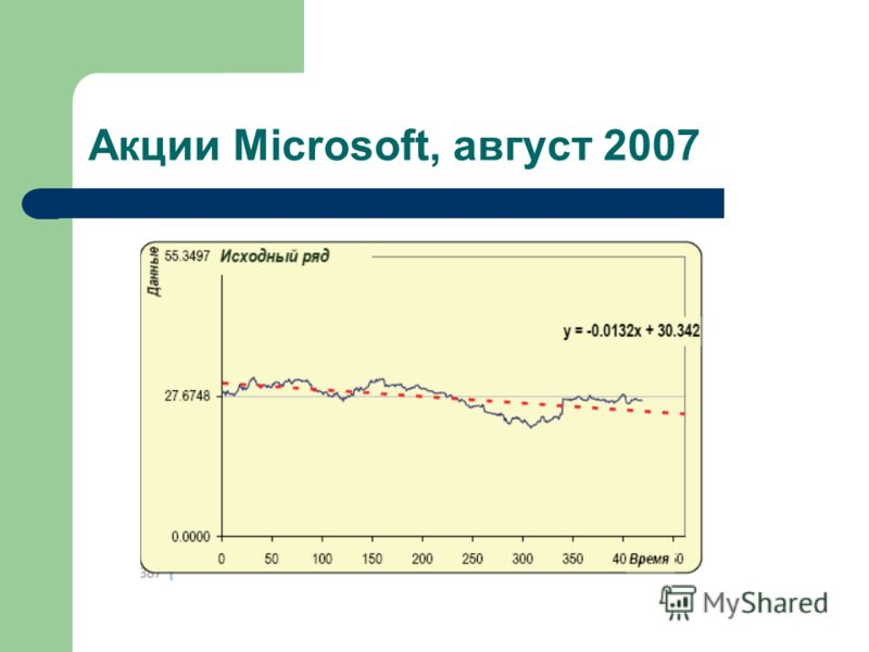 Акции Microsoft, август 2007
