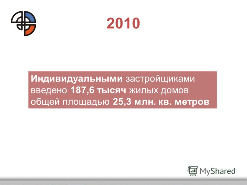 2010 Индивидуальными застройщиками введено 187,6 тысяч жилых домов общей площадью 25,3 млн. кв. метров