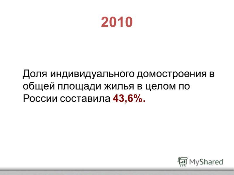 2010 Доля индивидуального домостроения в общей площади жилья в целом по России составила 43,6%.