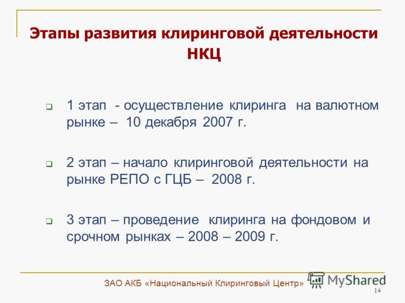 14 Этапы развития клиринговой деятельности НКЦ 1 этап - осуществление клиринга на валютном рынке – 10 декабря 2007 г. 2 этап – начало клиринговой деятельности на рынке РЕПО с ГЦБ – 2008 г. 3 этап – проведение клиринга на фондовом и срочном рынках – 2