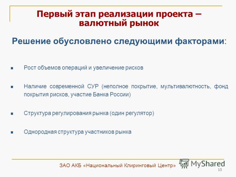 15 Первый этап реализации проекта – валютный рынок Решение обусловлено следующими факторами: Рост объемов операций и увеличение рисков Наличие современной СУР (неполное покрытие, мультивалютность, фонд покрытия рисков, участие Банка России) Структура